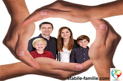 Familie Coaching Therapie Pädagogik Montessori Gesundheit Lebensfreude
