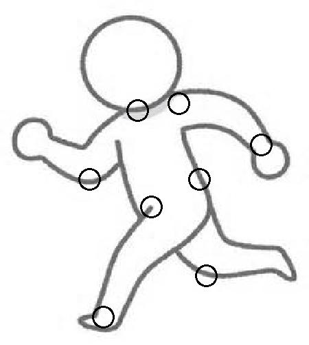 スポーツ外傷・障害検索
