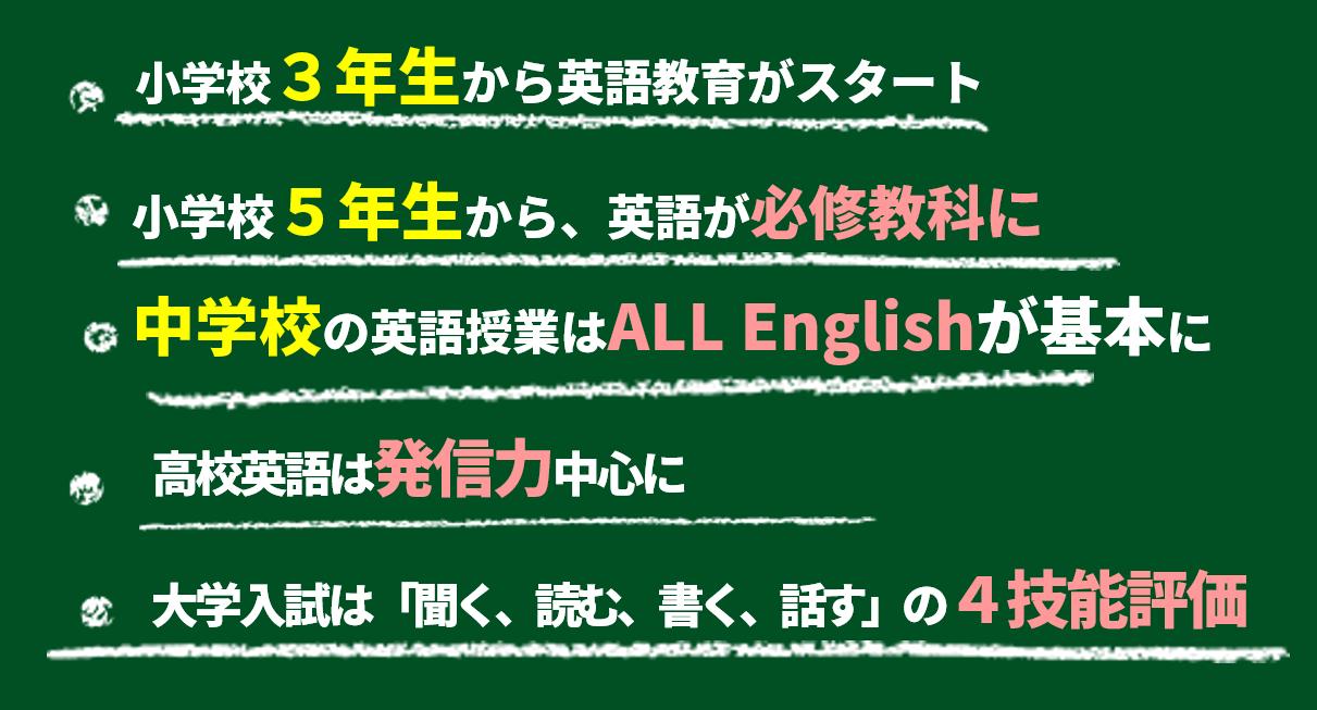 2020年から変わる英語教育