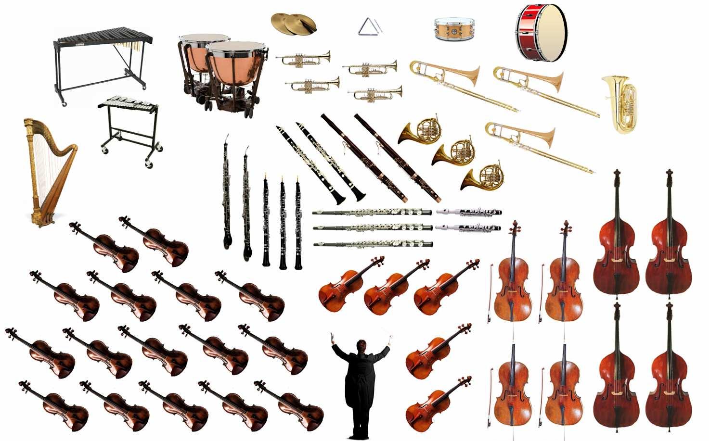 plan de l'orchestre symphonique