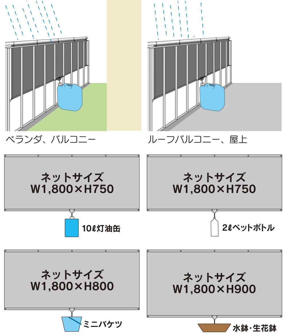 アパート・マンションの集水ネット規格