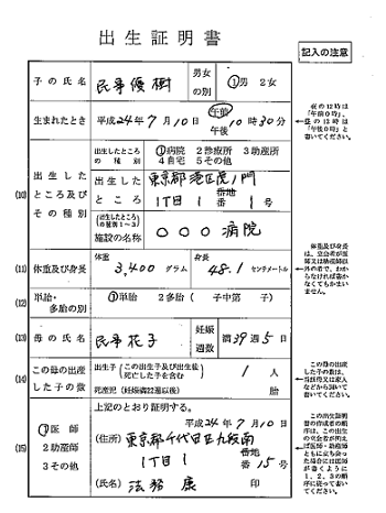 (右ページが出生証明書)