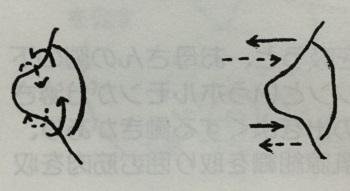 (乳頭・乳輪部マッサージの仕方)
