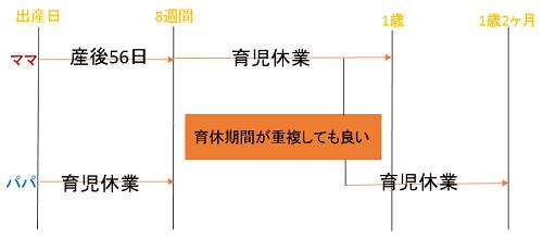 (パターン2)