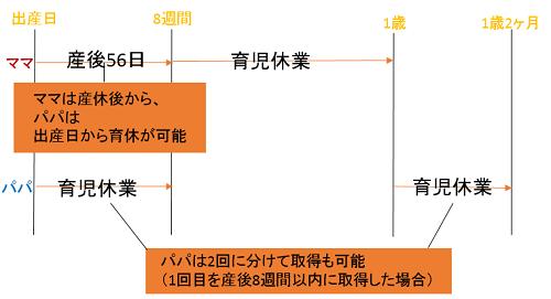(パターン1)