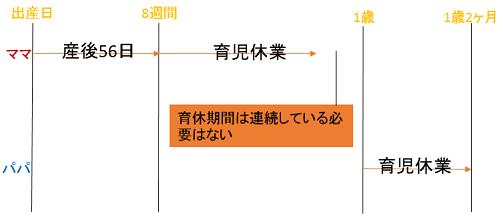 (パターン3)