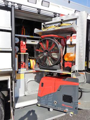 Geräteraum 2 mit Stromerzeuger und Belüftungsgerät