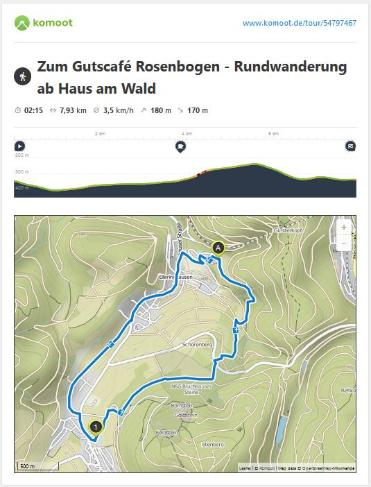 Das Gutscafe liegt direkt unter Bruchhauser Steinen am Schloß Bruchhausen