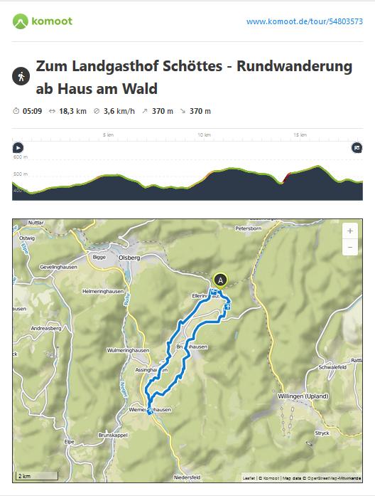 auf dem Hinweg über Bruchhausen, auf dem Rückweg über Assinghausen