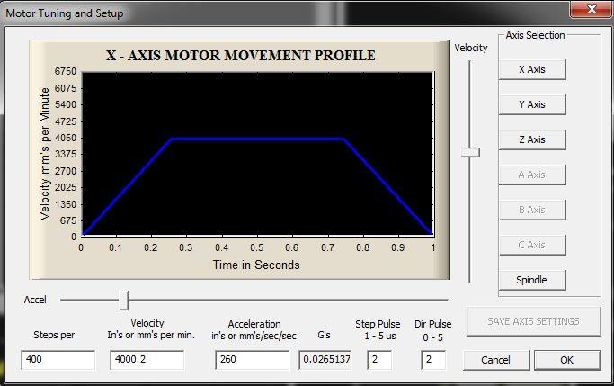 Dynamikeinstellungen der Achsantriebe
