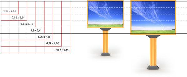 led экраны размеры