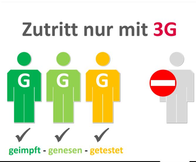 Zutritt zu geschlossenen Räumen nur mit 3G