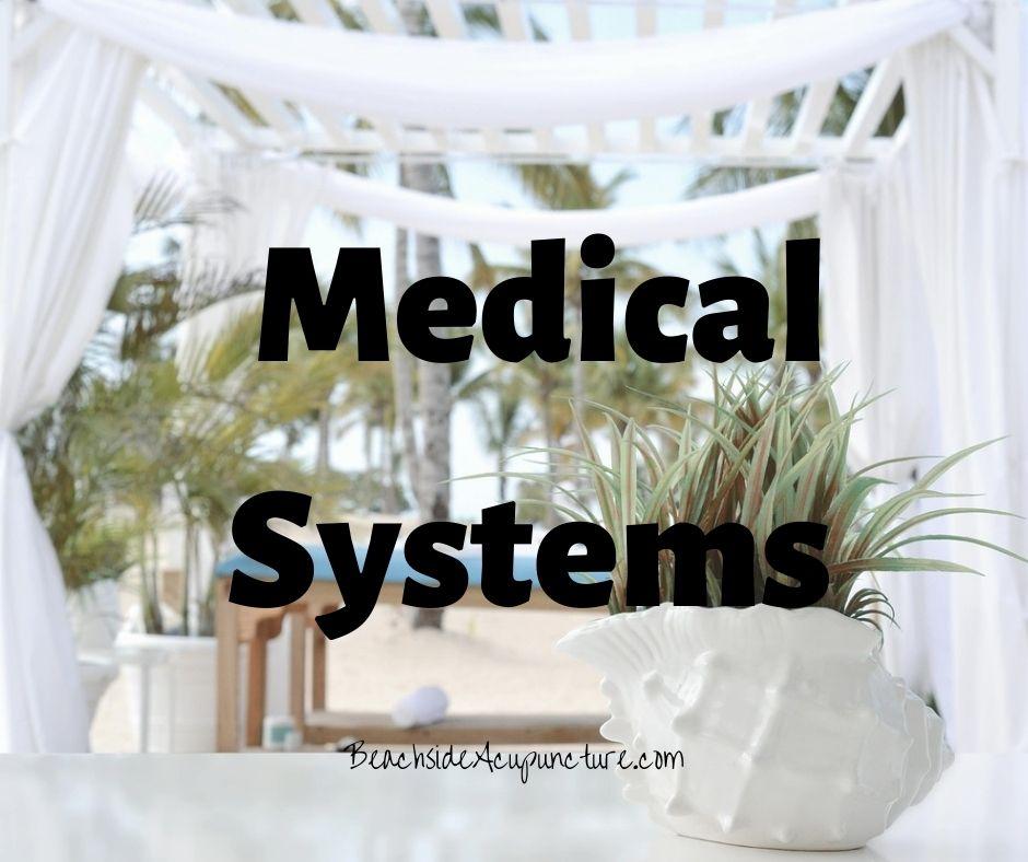Popular Systems of Medicine