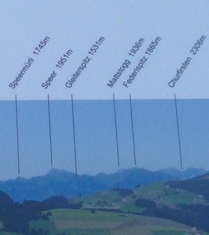 4. von links nach rechts