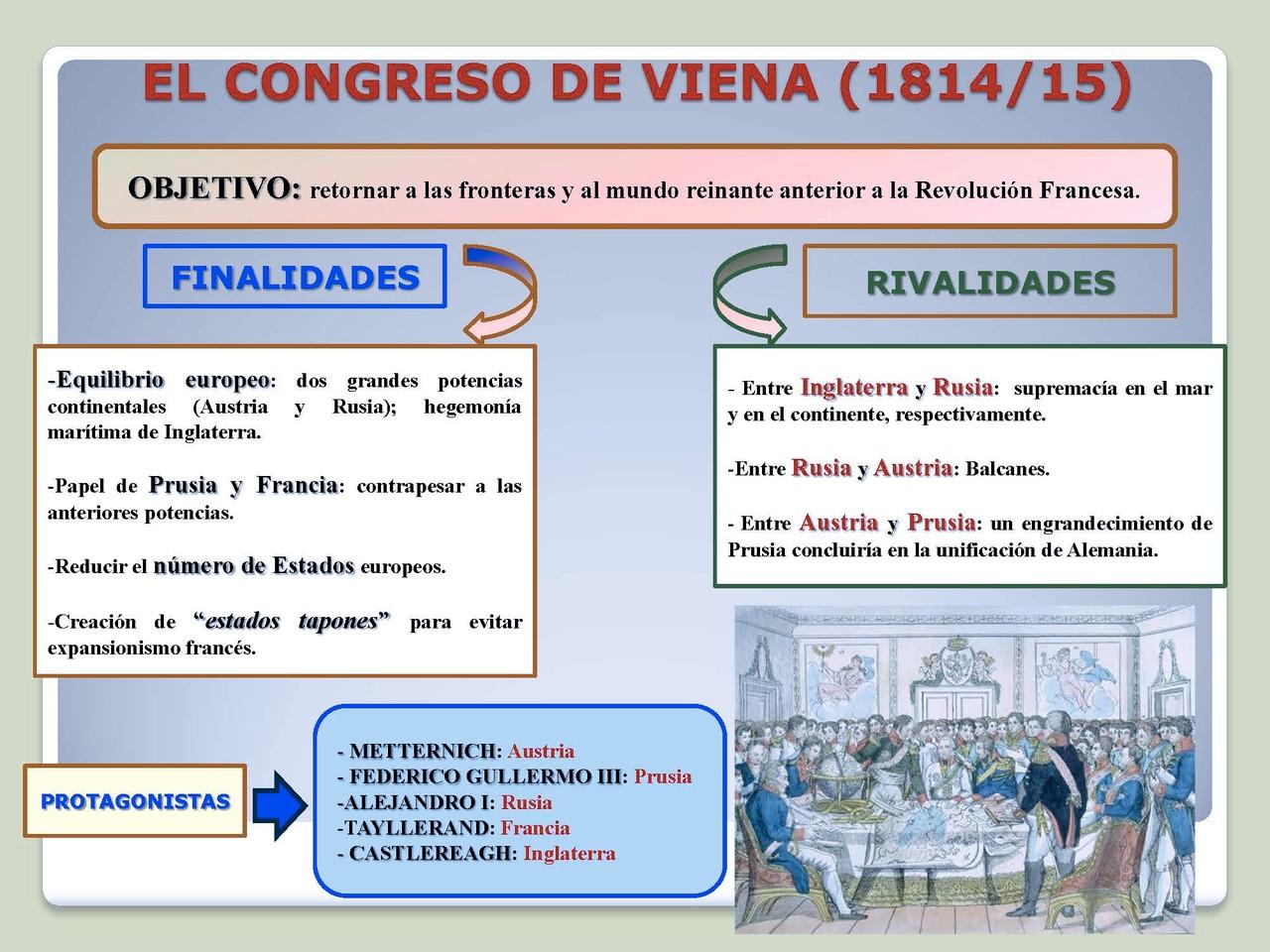 El Congreso de Viena 1814-1815.
