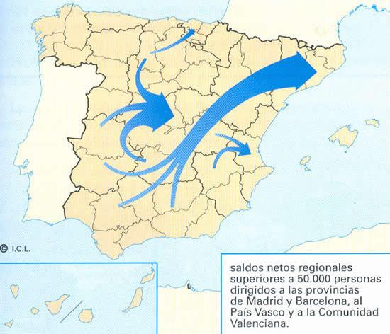 Movimientos migratorios en la década de los 60 y 70 del s.XX.