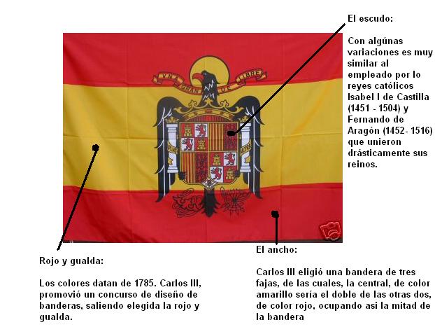 La bandera franquista: sígnificado.