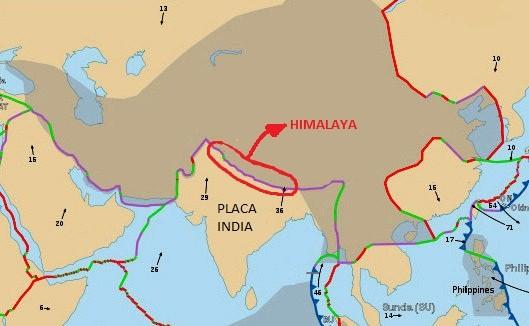 El choque de dos placas continentales y formación del Himalaya.
