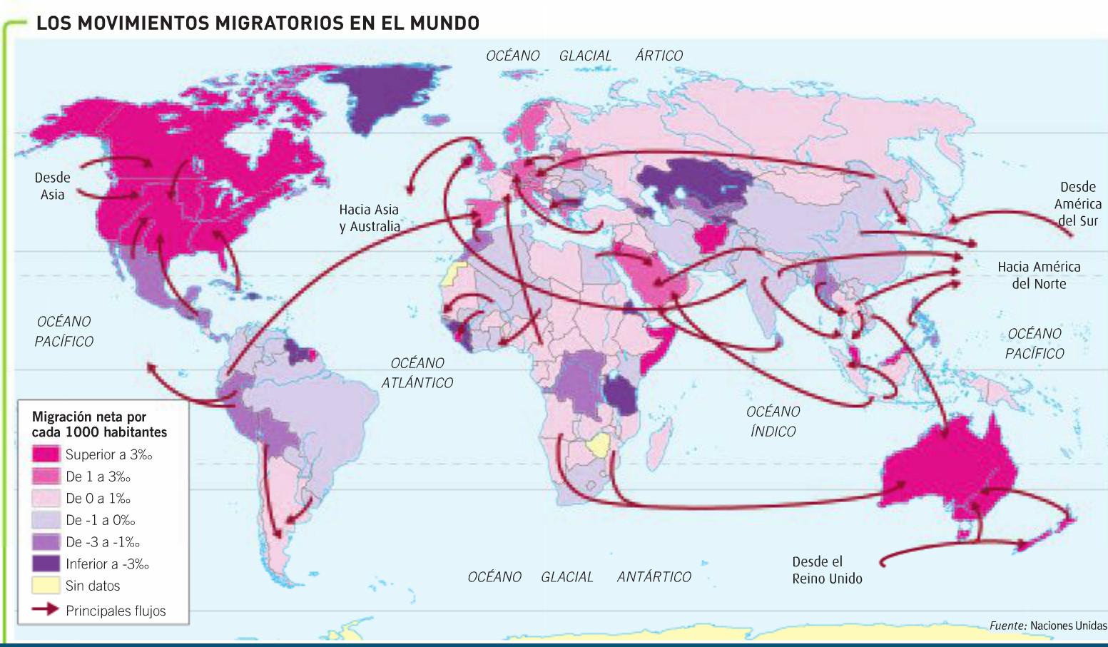 MAPA MUNDIAL DE LAS CORRIENTES MIGRATORIAS ACTUALES II.