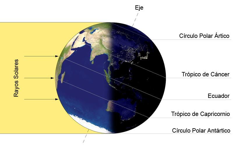 La luz solar siempre presente en la Antártida.