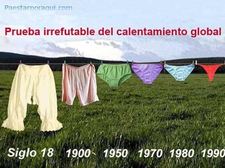 El calentamiento global visto desde la evolución del vestuario.