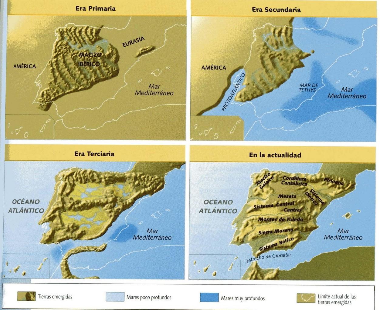 Evolución de las eras geológicas de la P.Ibérica