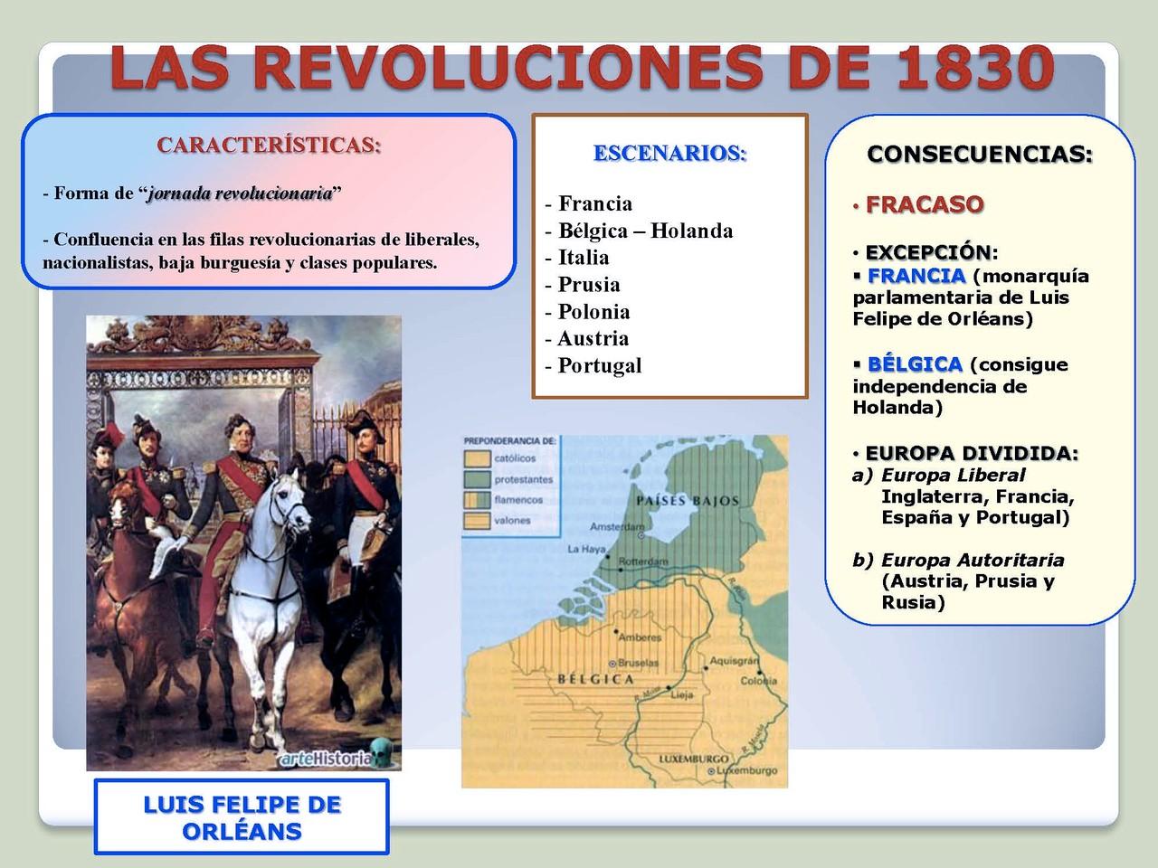 Mapa de las revoluciones de 1830.