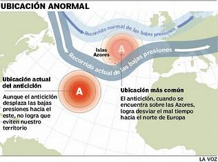 ANTICICLÓN DE LAS AZORES.UBICACIÓN NORMAL.