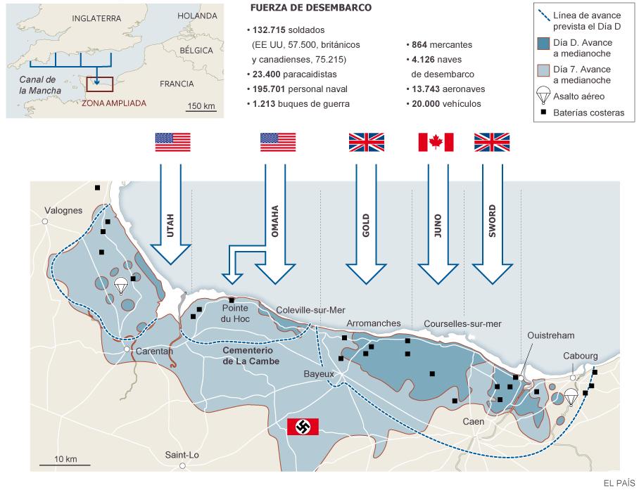 Gráfico del desembarco de Normandía.