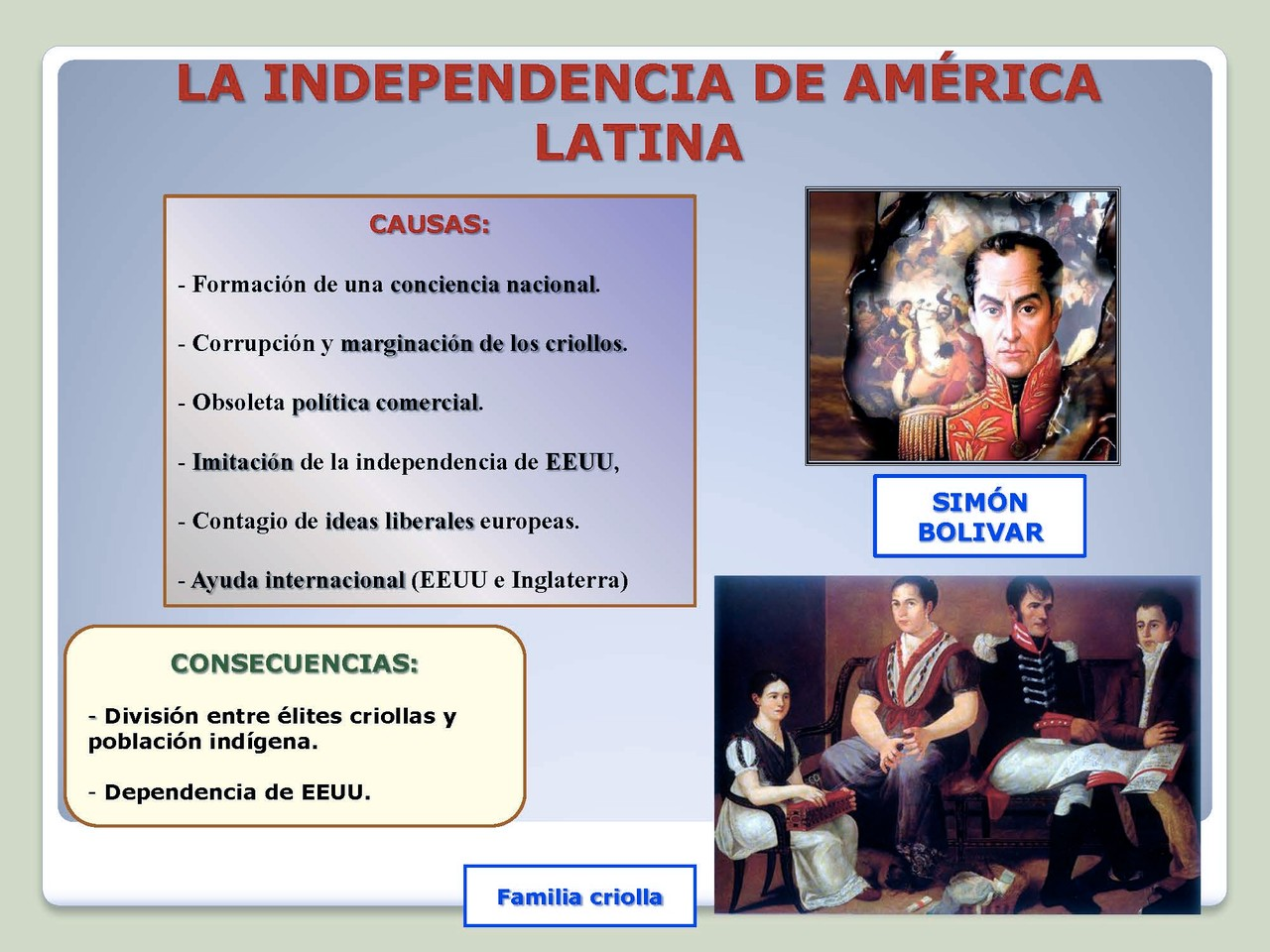La Independencia de América Latina.Causas y libertadores.