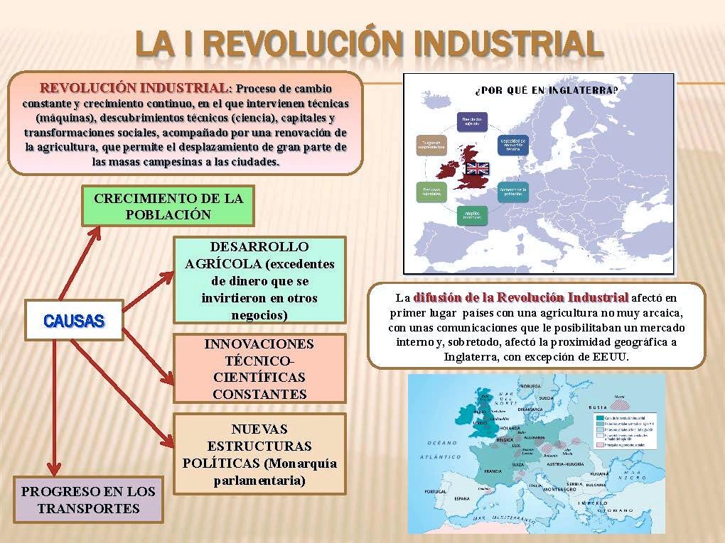 Consecuencias de la revolucion industrial yahoo dating 7