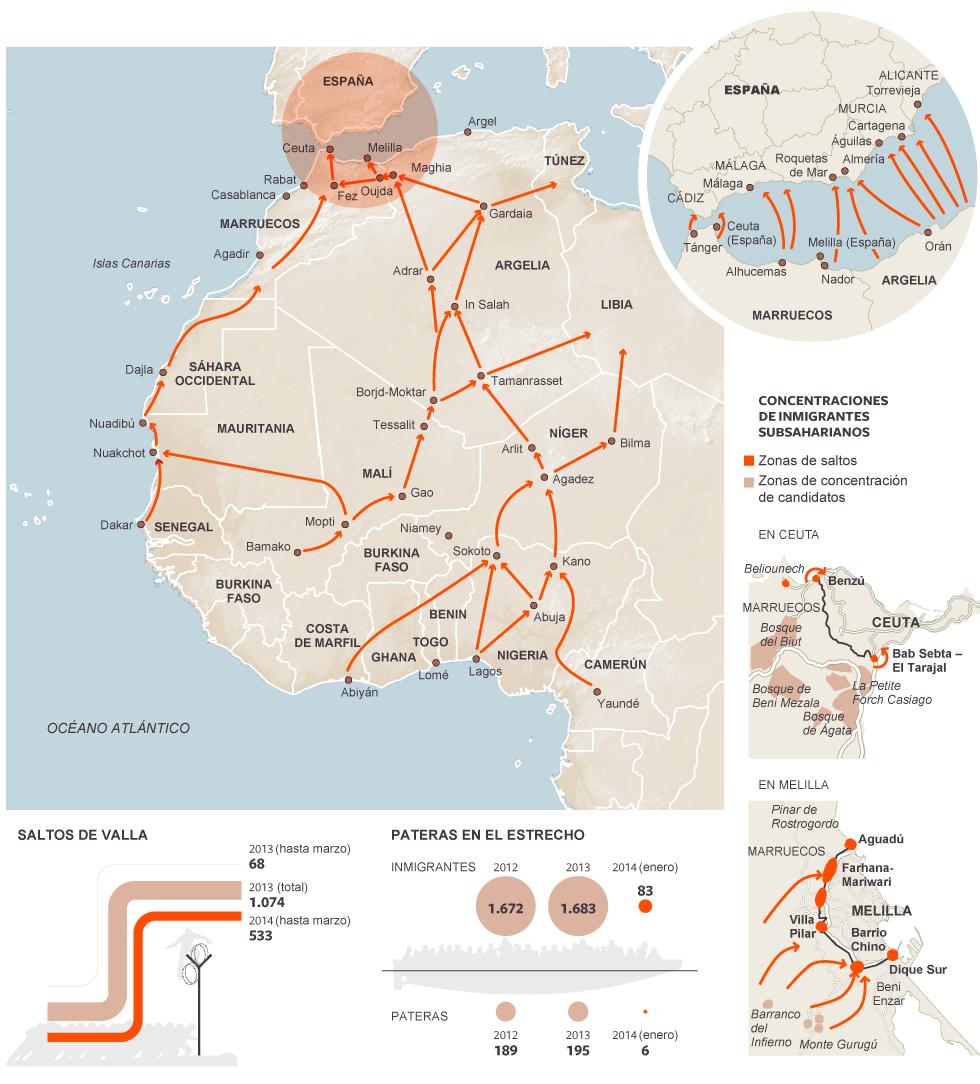"""Las """"rutas""""de los inmigrantes..."""