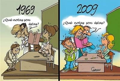 La Historia de la educación.