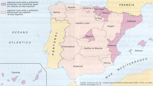 Desequilibrios regionales II.