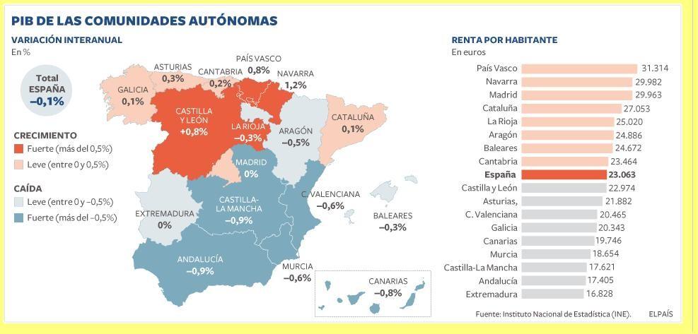 PIB per cápita regional en 2011