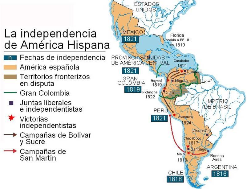 Fases de la Independencia.