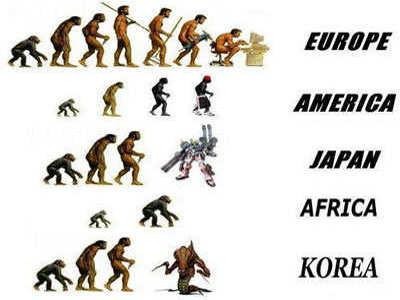 La evolución humana por continentes.