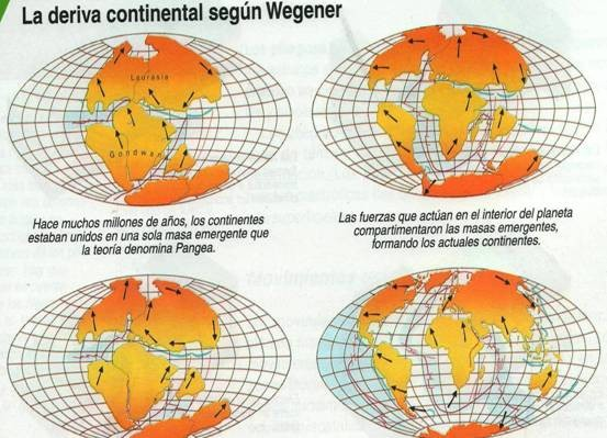 Evolución geológica de la Tierra.