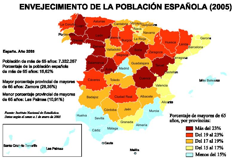 Distribución provincial del envejecimiento.