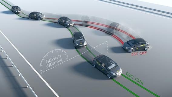 Control electrónico de estabilidad. Euro NCAP