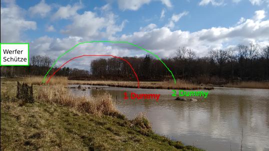 Es wurden zwei einzelne Wassermarkierungen (Enten, keine Dummies wie auf dem Bild ;-) hintereinander gearbeitet.