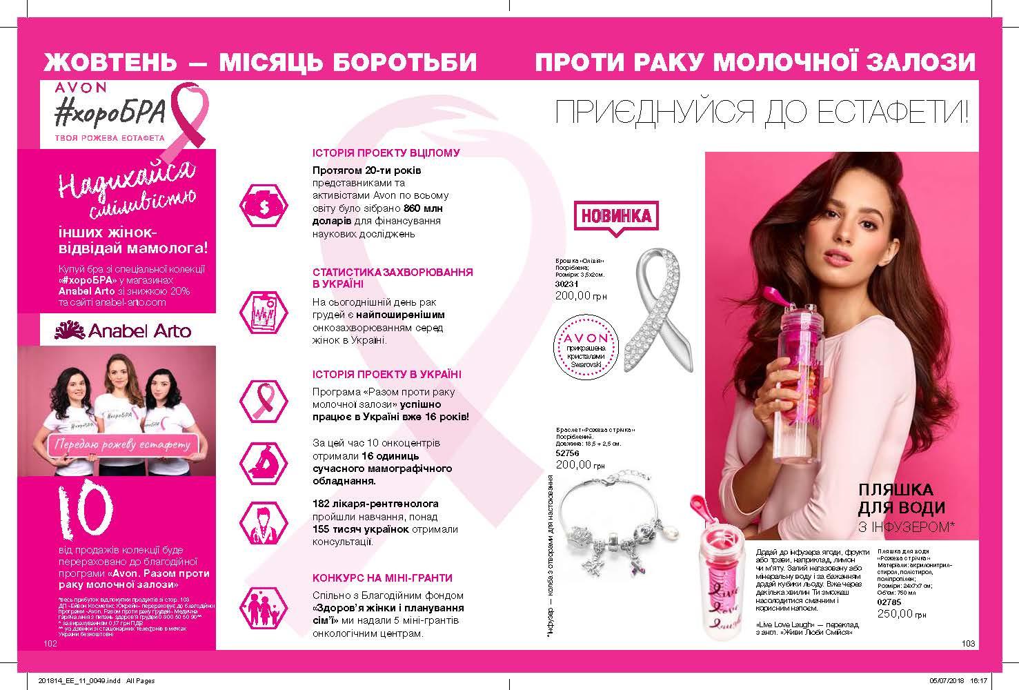 Каталог ейвон україна онлайн купить в интернет магазине детскую косметику