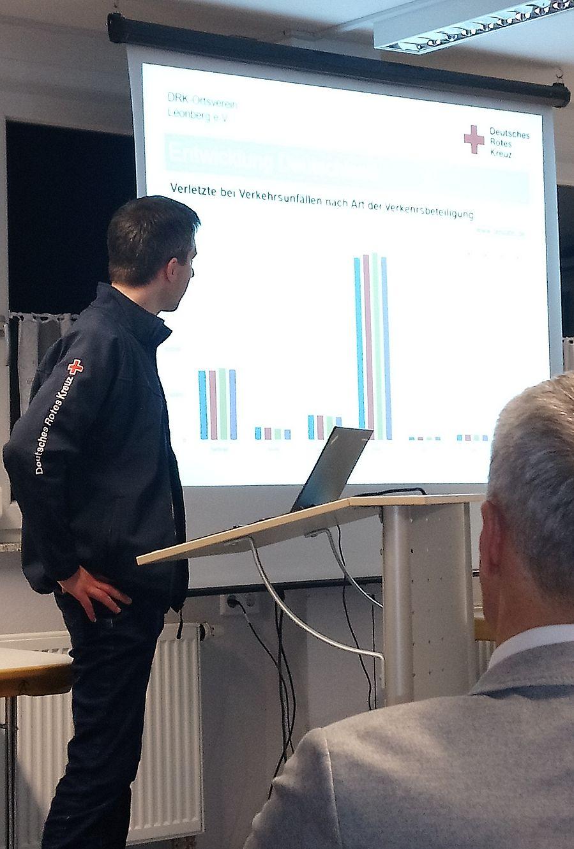 David Korte erläutert eine wissenschaftliche Untersuchung zu den typischen Fahrrad-Unfall-Folgen