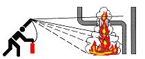 Tropf und Fließbrände von oben nach unten