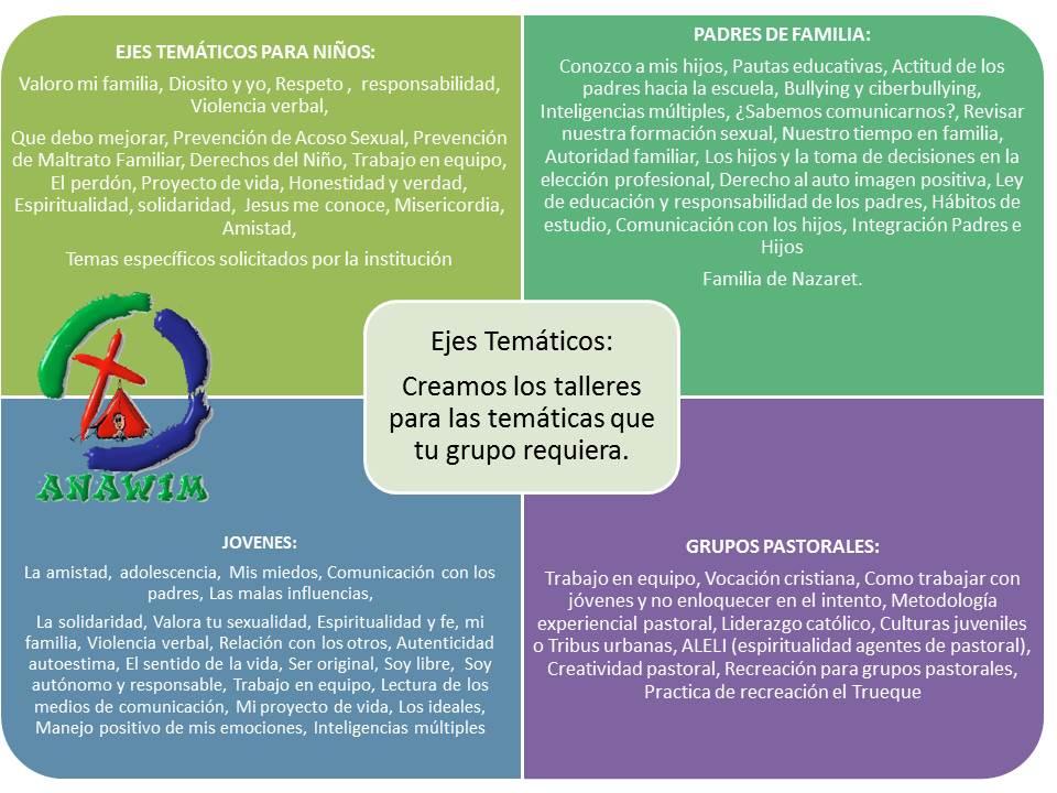 TEMAS DE TALLERES PARA GRUPOS PASTORALES, PARROQUIAS, GRUPOS JUVENILES