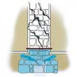 intervento chimico per umidità di risalita