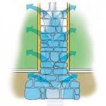 intervento meccanico per umidità di risalita