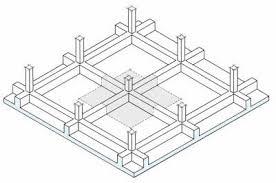 fondazione a travi rovesce incrociate con struttura a telaio