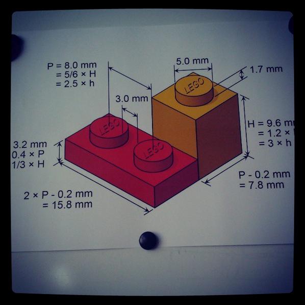 normes des briques LEGO