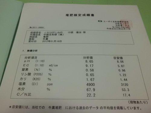 堆肥の分析表